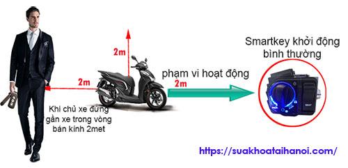 thay ổ khóa Smartkey SH